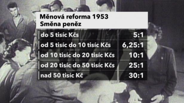 65 let od měnové reformy