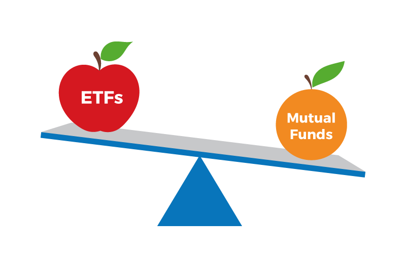 Investiční fondy ajejich poplatky