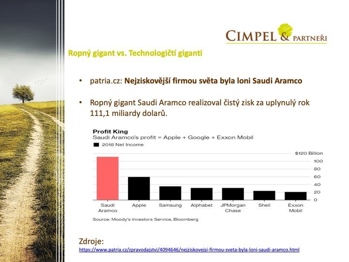 Nejziskovější firma světa je Saudi Aramco