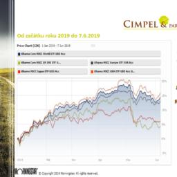 Aktuality 6/2019 - Diverzifikace rizik pomocí ETF fondů
