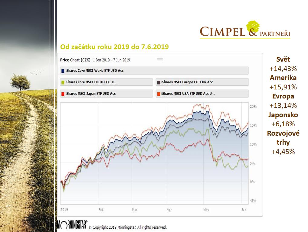 Aktuality 6/2019 – Diverzifikace rizik pomocí ETF fondů