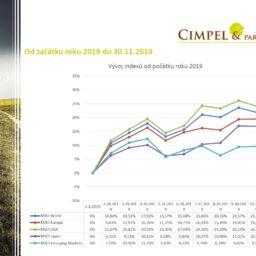 Aktuality z finančních trhů 12/2019
