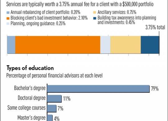 Proč Vaše podílové fondy vbance vydělávají  méně než pasivní ETF fondy?